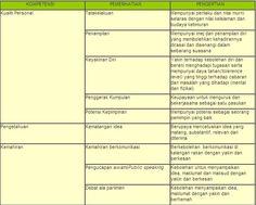 PTD Examination