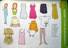 Pag 23 Abbigliamento e Materiali