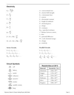 Reference Tables for Physical Setting/PHYSICS 2006 Edition  sc 1 st  Pinterest & Reference Tables for Physical Setting/PHYSICS 2006 Edition | tattoo ...