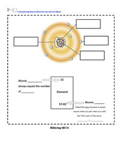 Conservation of mass fun balancing activity conservation periodic table practice interactive notebook sheet urtaz Choice Image