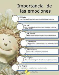 Inteligencia Emocional: 6 Principios