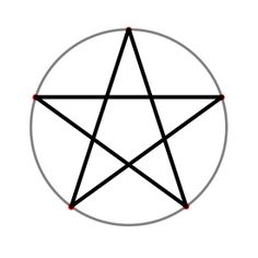 """How to Draw a Perfect Pentagram (note of correction: the geometrical design of a five pointed star or pentagram within a circle is correctly called a """"pentacle"""")"""