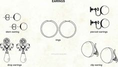 Different Earrings Types Vintage Earrings, Clip On Earrings, Drop Earrings, Fashion Terms, Fashion Guide, Style Guides, Vintage Antiques, Stones, Jewelry