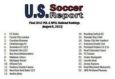 NotJustScottishFootball: Soccer Texas: Final 2012 U.S. Soccer Report Rankings sees Austin Aztex Grab 13th Spot