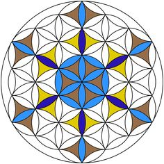 The Flower of Life is a figure in sacred geometry that consists of 19 interlocking circles. Sacred geometry is a branch of some religious, New Age, or occult belief systems that ascribes special properties to certain and geometric shapes. Basic Art Techniques, Drawing Techniques, Flower Of Life Symbol, Life Flower, Wow Art, Ancient Symbols, Barn Quilts, Sacred Art, Mandala Design