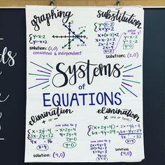Algebra Anchor Chart for Systems of Equations Math Teacher, Math Classroom, Teaching Math, Maths Algebra, Algebra Activities, Math Math, Math Charts, Math Anchor Charts, Study Tips