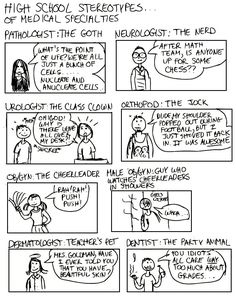 High School Stereotypes of Medical Specialties | lol
