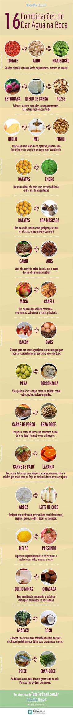 16 Combinações de Ingredientes