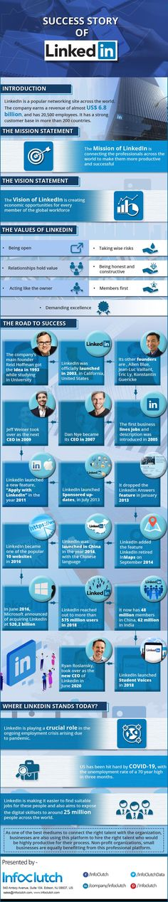 Linkedin Success Story Interactive Infographic, Success Story, World's Biggest, Data Visualization, Social Media, Business Infographics, Tech, King, Social Networks