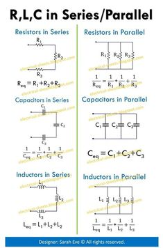 Formulas to Solve Resistors, Inductors and Capacitors in Series and Parallel - Electrical Sheets Physics Concepts, Physics Formulas, Physics And Mathematics, Electrical Engineering Books, Electrical Projects, Electronic Engineering, Mechanical Engineering, Mechatronics Engineering, Chemical Engineering