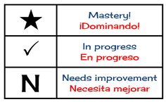 I Teach Dual Language: Making grading about more than grades