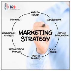 This type of a business will surely give you a very useful piece of content for your business #marketing- #Groupware Users #Email List - B2B Technology Lists. https://goo.gl/FB9jfe