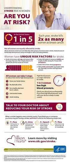 Women have unique risk factors for stroke. Talk to your doctor about your risk.