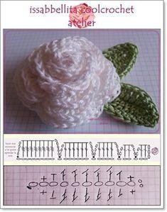 Watch The Video Splendid Crochet a Puff Flower Ideas. Phenomenal Crochet a Puff Flower Ideas. Crochet Small Flower, Crochet Flower Tutorial, Crochet Butterfly, Crochet Flower Patterns, Crochet Designs, Crochet Flowers, Crochet Diagram, Crochet Chart, Crochet Motif