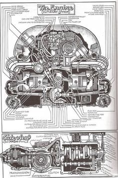 VW Engine  & Trans Breakdown.