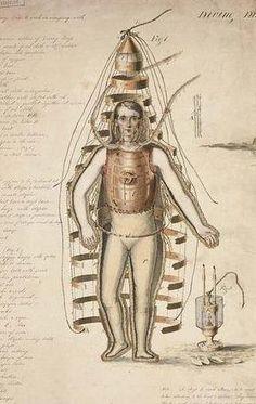A design for a diving dress.