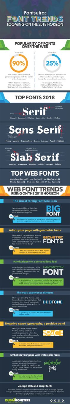 6 Web Font Trends for 2018: Is Your Website Up to Date? [Infographic]
