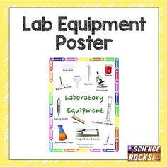 Science Classroom, Classroom Decor, Comparing Decimals, Lab Equipment, Bulletin Board, Students, Pdf, Names, Poster