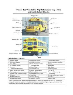 school bus engine diagram google search school bus pinterest rh pinterest com school bus engine parts diagram School Bus Engine Labeled