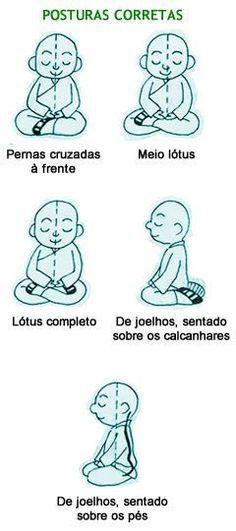 Controle do Corpo Os sete aspectos do Buda Vairochana sentado formam o alicerce da meditação budista. Segue-se uma discussão a esse respeit...