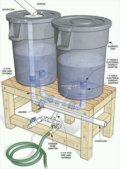 Easy to set up rain water collecting system!