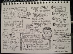 Sketchnotes: Customer Journeys – Designing for Disagreement with @Anna Shadley Cat Smith Sheridan