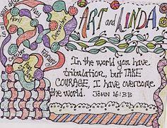 John 16:13- Praying in Color