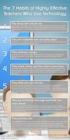 Effective-Tech-Teachers #teachers #Resources #Education #Technology
