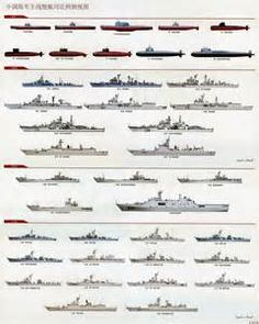 Naval Analyses: FLEETS #12: People's Liberation Army Navy