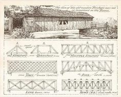 Bridge Structures and Truss by Artist Eric Sloane, 1970s.