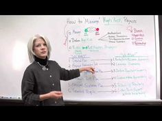 How to Manage High Risk Projects - Project Management   Learn how to manage high-risk projects by watching this short video for project management.