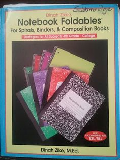 Interactive Notebook Links of websites