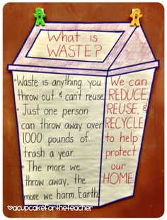 Mentor Text: The Three R's= Reuse, Reduce, Recycle