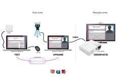 Nano testen // by UNITiD // lab-setup-cheat-sheet_klant_metmeekijk_desktop