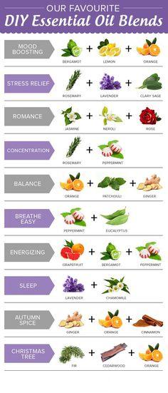 DIY essential oil blends