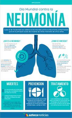 Día Mundial contra la Neumonía #infografia