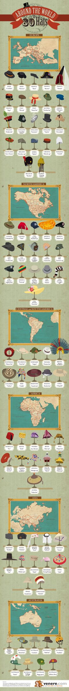 Absolutely love this Around The World In 80 Hats #Infographic So creative!