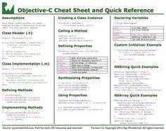 Objective-C Cheatsheet