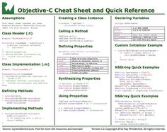 Objective-C Cheatsheet
