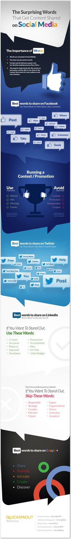 Words that get content shared on social media | Articles | Home