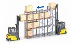 FEFO-FIFO is a technique for managing material, extreamly important for the warehouse operations. Warehouse Layout, Warehouse Design, Visual Management, Supply Chain Management, Industrial Storage Racks, Warehouse Solutions, Warehouse Logistics, Factory Architecture, Lean Manufacturing