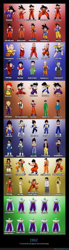 DBZ - Y la evolución de algunos de sus personajes