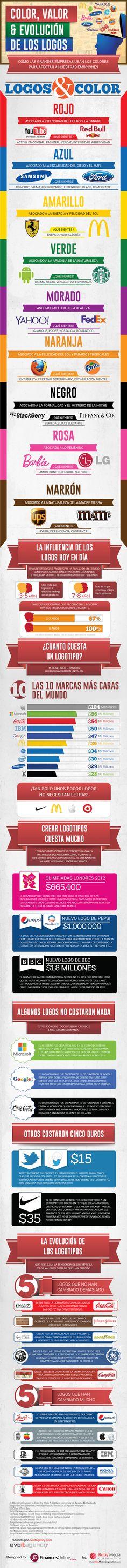 Color - Valor y evolución de los logos #infografia #infographic #marketing