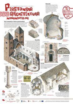 Gniezno_architektura