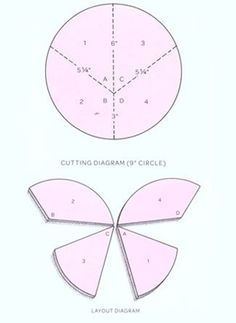 How to cut a butterfly cake