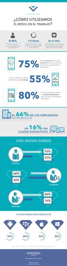 ¿Cómo utilizamos el móvil en el trabajo? #infographic