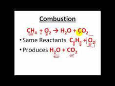 ... Changes of Matter on Pinterest   Chemical reactions, Chemistry and