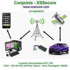 XSSecure - Vehicle GPS Tracking System - #XSSecure #AIS140Device #GPSTrackingSystem #GPSTracker #VehicleTrackingSystem Vehicle Tracking System, Chandigarh, India, Vehicles, Goa India, Car, Indie, Vehicle, Indian