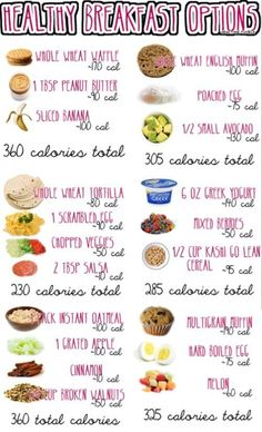 If you are looking for a way to lose weight fast and safely this beginner's weight loss guide will show you how step by step. Learn how science backed weight loss tips like counting calories and exer (Step Exercises Clean Eating) Get Healthy, Healthy Tips, Healthy Snacks, Healthy Recipes, Healthy Weight, Healthy Breakfasts, Eating Healthy, Healthy Nutrition, Locarb Recipes