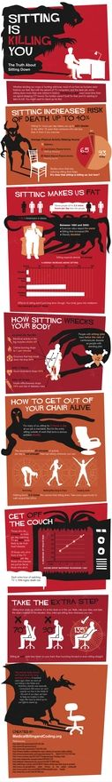 Sitting down is killing us non-running-health
